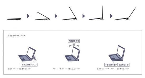 لپ تاپ جدید با ساختار ویژه Stabilizer Flap